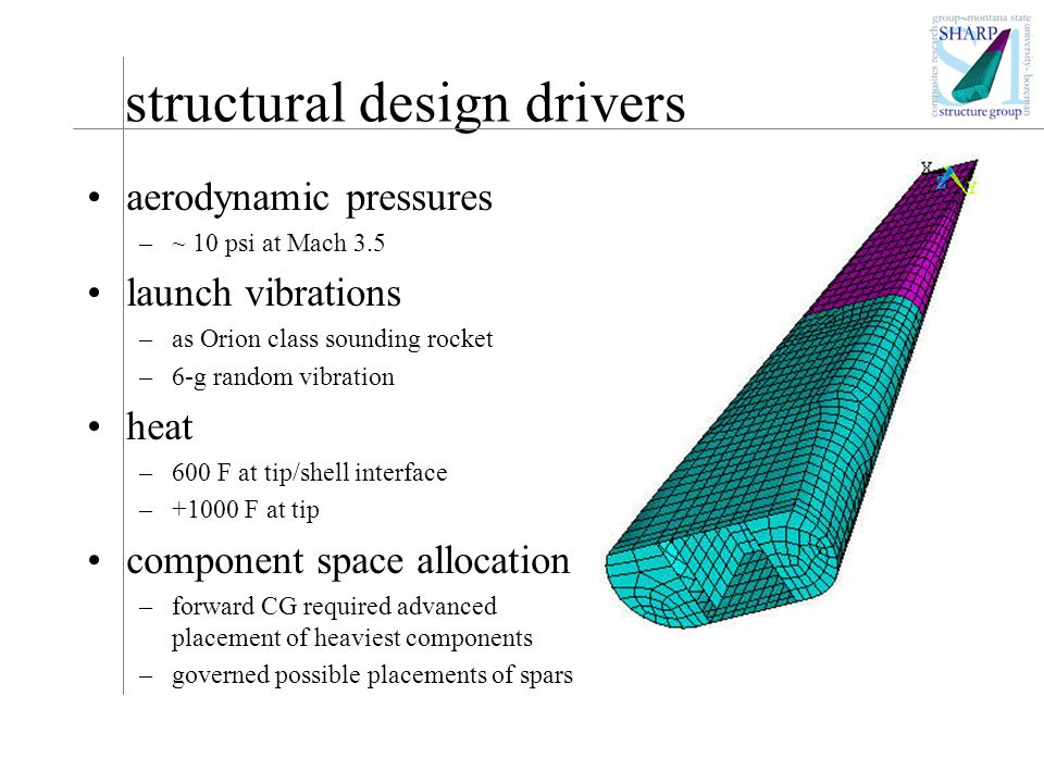 structural design drivers aerodynamic pressures –~ 10 psi at Mach 3.5 launch vibrations –as Orion class sounding rocket –6-g random vibration heat –600 F at tip/shell interface –+1000 F at tip component space allocation –forward CG required advanced placement of heaviest components –governed possible placements of spars