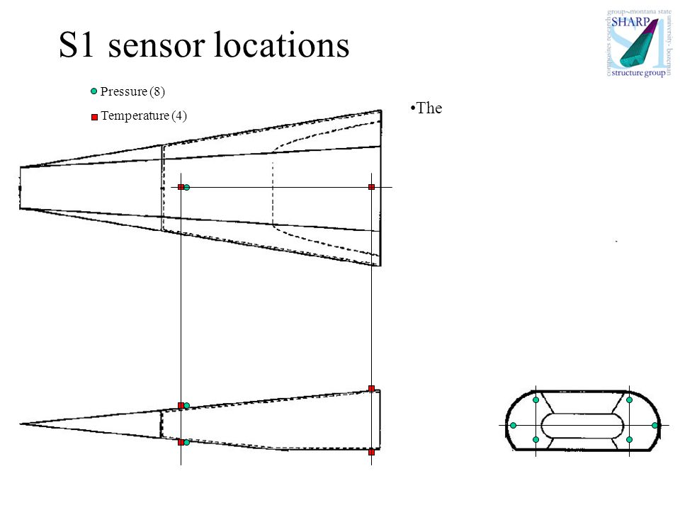S1 sensor locations Pressure (8) Temperature (4) The