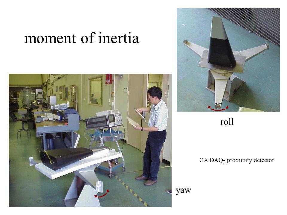 moment of inertia roll yaw CA DAQ- proximity detector