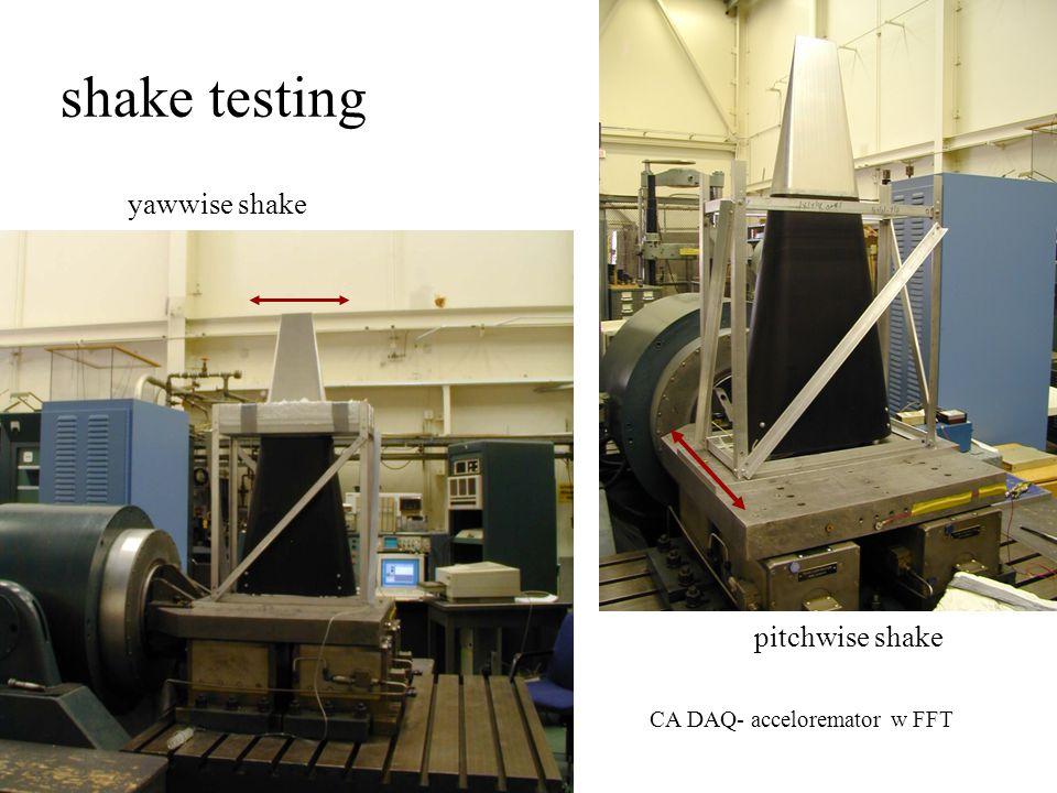 shake testing yawwise shake pitchwise shake CA DAQ- acceloremator w FFT