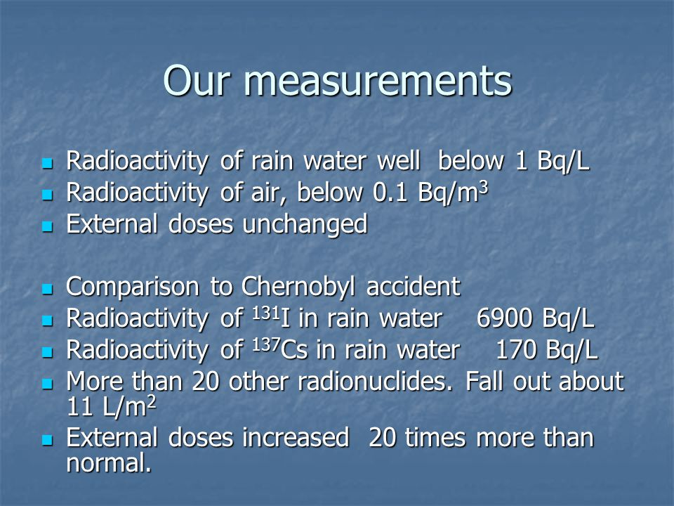 Our measurements Radioactivity of rain water well below 1 Bq/L Radioactivity of rain water well below 1 Bq/L Radioactivity of air, below 0.1 Bq/m 3 Radioactivity of air, below 0.1 Bq/m 3 External doses unchanged External doses unchanged Comparison to Chernobyl accident Comparison to Chernobyl accident Radioactivity of 131 I in rain water 6900 Bq/L Radioactivity of 131 I in rain water 6900 Bq/L Radioactivity of 137 Cs in rain water 170 Bq/L Radioactivity of 137 Cs in rain water 170 Bq/L More than 20 other radionuclides.