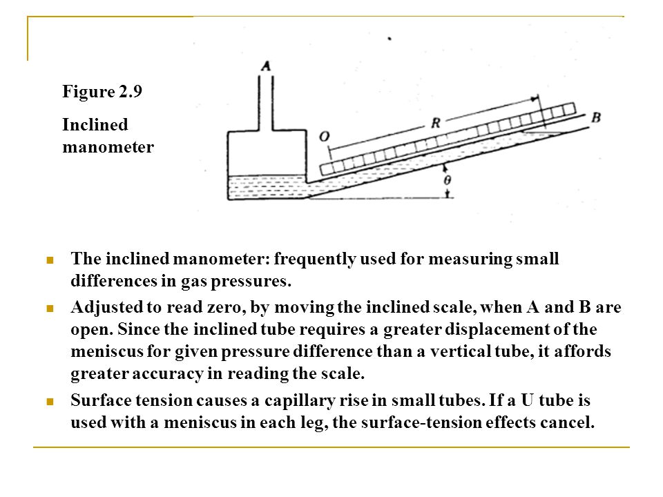 Figure 2.9 Inclined manometer The inclined manometer: frequently used for measuring small differences in gas pressures. Adjusted to read zero, by movi