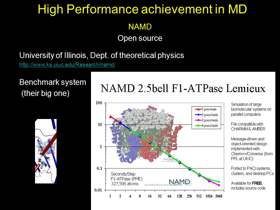 High Performance achievement in MD NAMD Open source University of Illinois, Dept. of theoretical physics http://www.ks.uiuc.edu/Research/namd/ Benchma