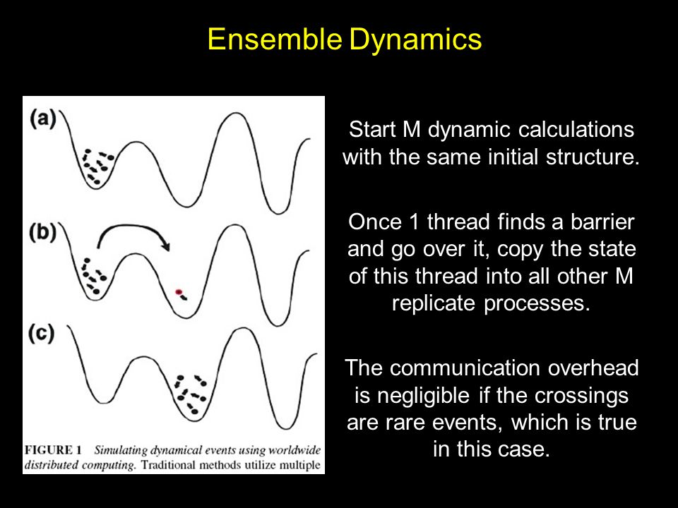 Ensemble Dynamics Start M dynamic calculations with the same initial structure. Once 1 thread finds a barrier and go over it, copy the state of this t