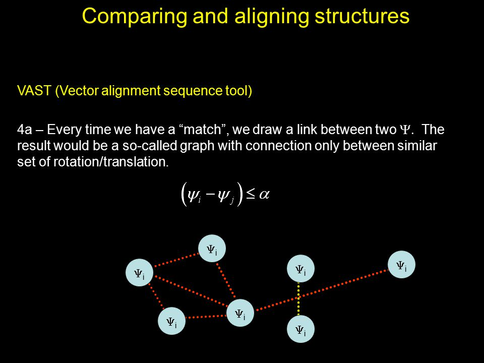 """Comparing and aligning structures VAST (Vector alignment sequence tool) 4a – Every time we have a """"match"""", we draw a link between two  The result wo"""