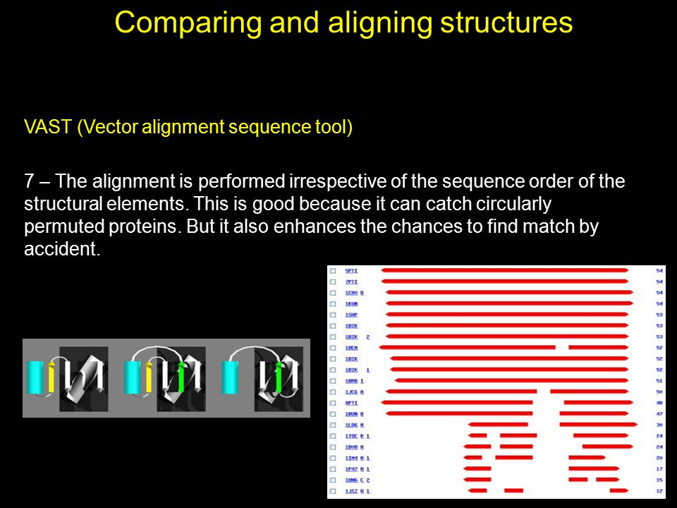 Comparing and aligning structures VAST (Vector alignment sequence tool) 7 – The alignment is performed irrespective of the sequence order of the struc