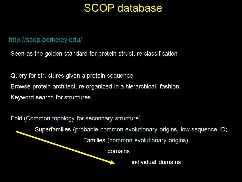 SCOP database http://scop.berkeley.edu/ Seen as the golden standard for protein structure classification Query for structures given a protein sequence