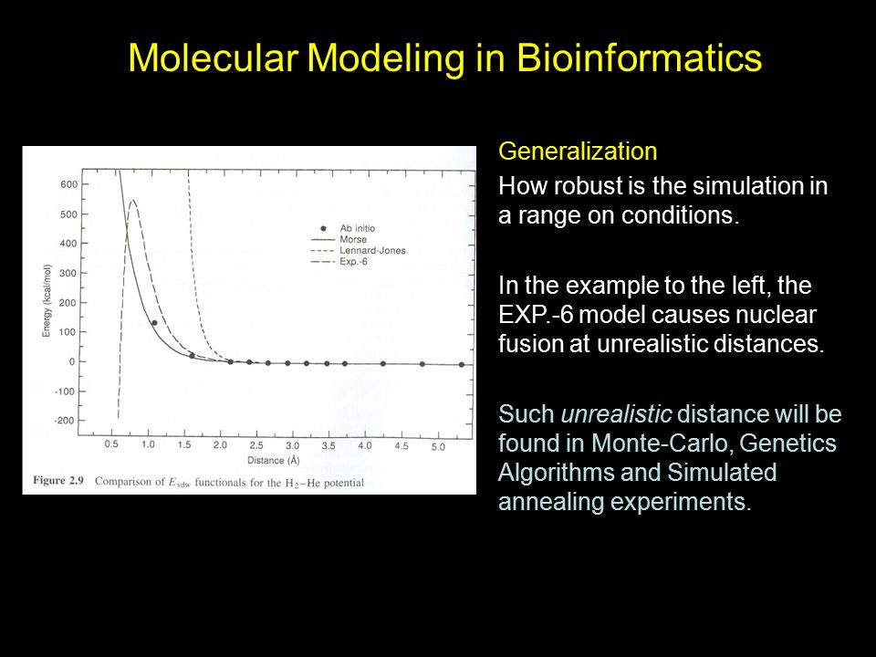 Molecular Modeling in Bioinformatics Generalization How robust is the simulation in a range on conditions. In the example to the left, the EXP.-6 mode