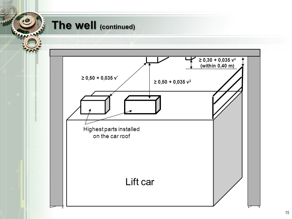The well (continued) ≥ 0,30 + 0,035 v² (within 0,40 m) ≥ 0,50 + 0,035 v ² Highest parts installed on the car roof ≥ 0,50 + 0,035 v 2 Lift car 15