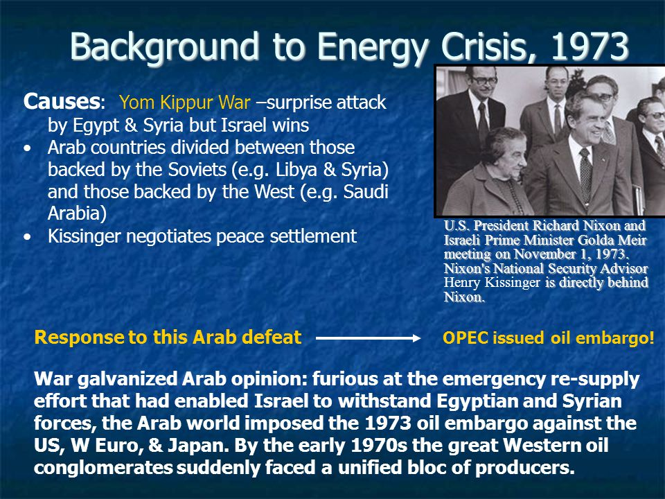 Background to Energy Crisis, 1973 Response to this Arab defeat OPEC issued oil embargo.