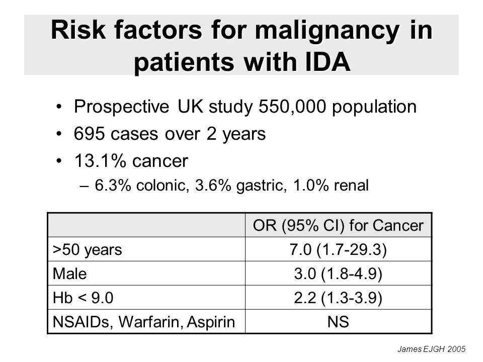 Risk factors for malignancy in patients with IDA Prospective UK study 550,000 population 695 cases over 2 years 13.1% cancer –6.3% colonic, 3.6% gastr
