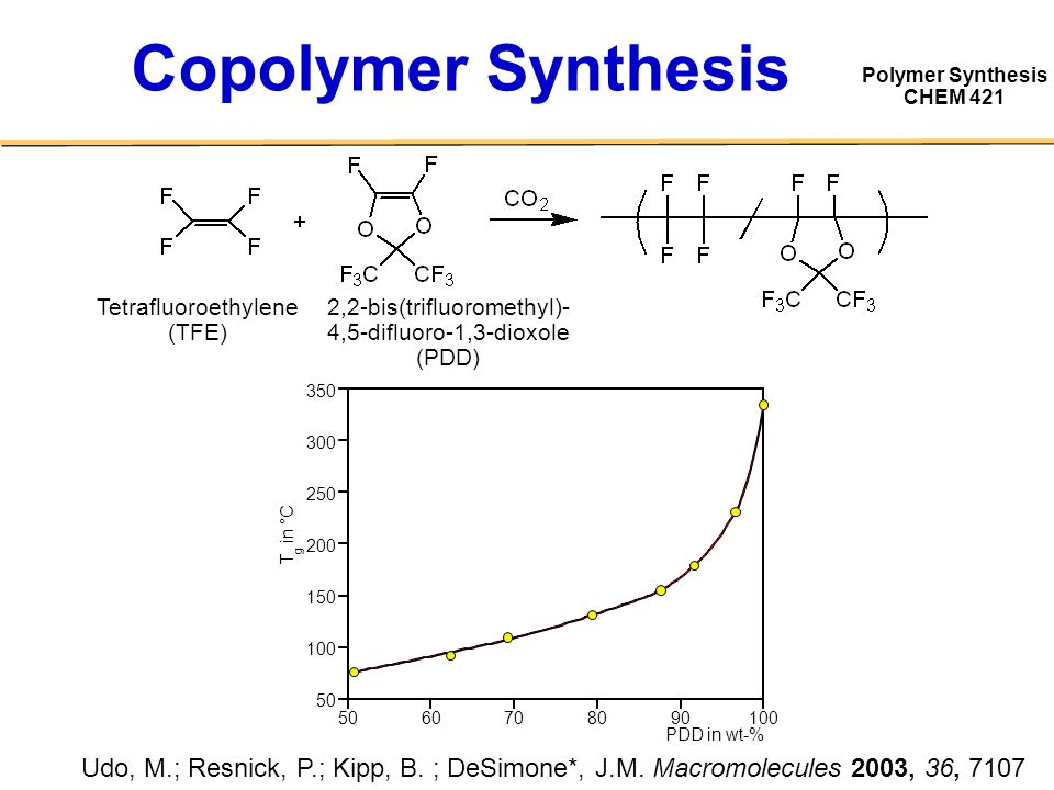 Polymer Synthesis CHEM 421 Copolymer Synthesis Tetrafluoroethylene (TFE) 2,2-bis(trifluoromethyl)- 4,5-difluoro-1,3-dioxole (PDD) Udo, M.; Resnick, P.