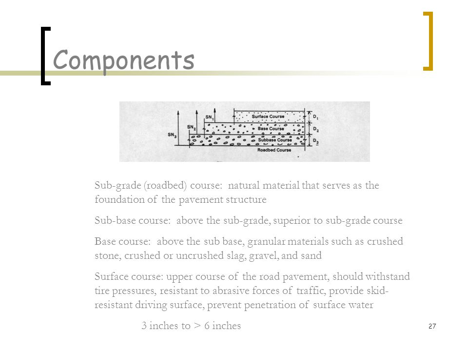 27 Components Sub-grade (roadbed) course: natural material that serves as the foundation of the pavement structure Sub-base course: above the sub-grade, superior to sub-grade course Base course: above the sub base, granular materials such as crushed stone, crushed or uncrushed slag, gravel, and sand Surface course: upper course of the road pavement, should withstand tire pressures, resistant to abrasive forces of traffic, provide skid- resistant driving surface, prevent penetration of surface water 3 inches to > 6 inches