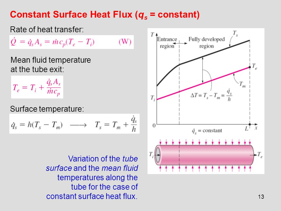13 Constant Surface Heat Flux (q s = constant) Variation of the tube surface and the mean fluid temperatures along the tube for the case of constant s