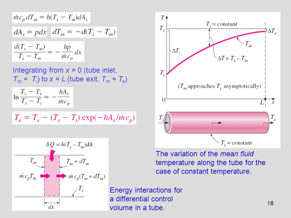16 Energy interactions for a differential control volume in a tube. Integrating from x = 0 (tube inlet, T m = T i ) to x = L (tube exit, T m = T e ) T