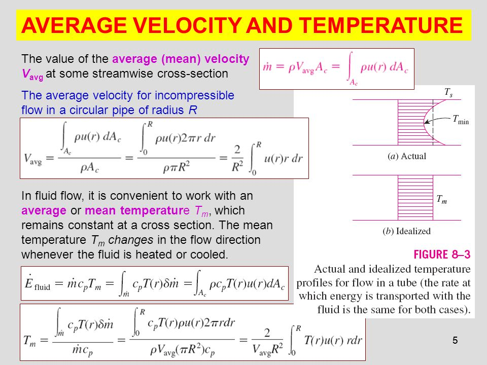 16 Energy interactions for a differential control volume in a tube.