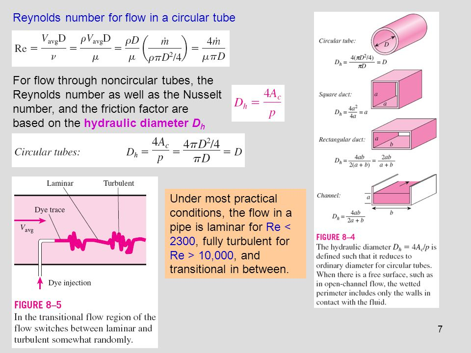8 THE ENTRANCE REGION Velocity boundary layer (boundary layer): The region of the flow in which the effects of the viscous shearing forces caused by fluid viscosity are felt.
