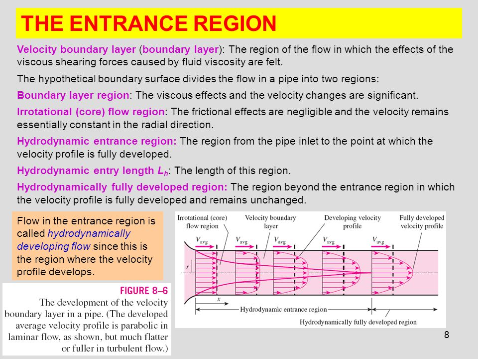 8 THE ENTRANCE REGION Velocity boundary layer (boundary layer): The region of the flow in which the effects of the viscous shearing forces caused by f