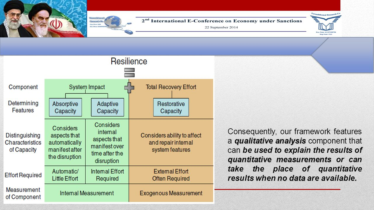 qualitative analysis quantitative measurements no data Consequently, our framework features a qualitative analysis component that can be used to explain the results of quantitative measurements or can take the place of quantitative results when no data are available.