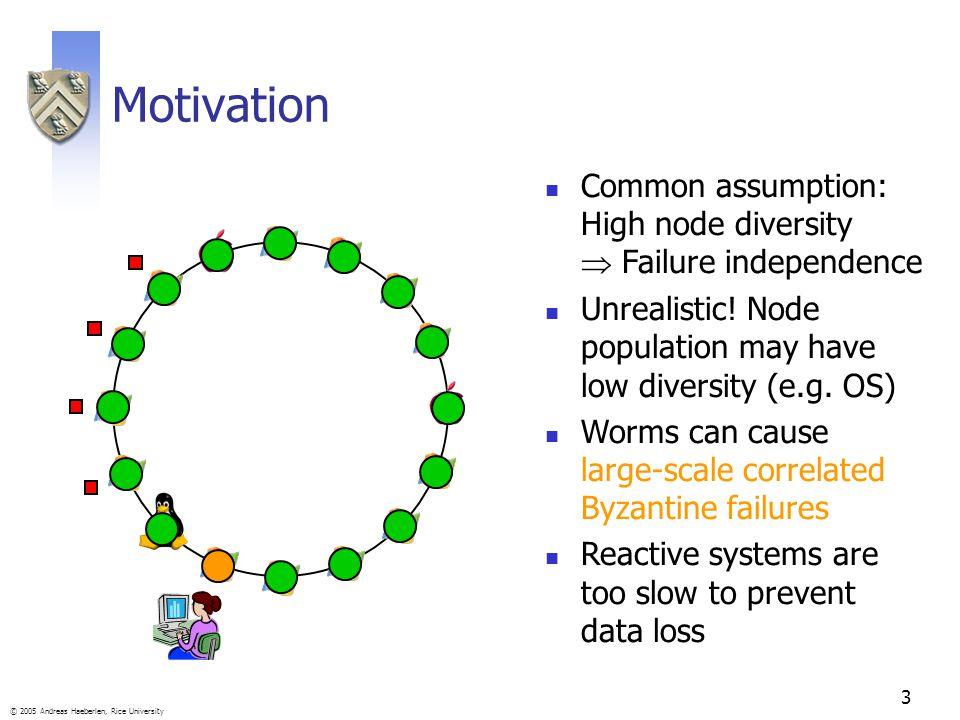 3 © 2005 Andreas Haeberlen, Rice University Motivation Common assumption: High node diversity  Failure independence Unrealistic.