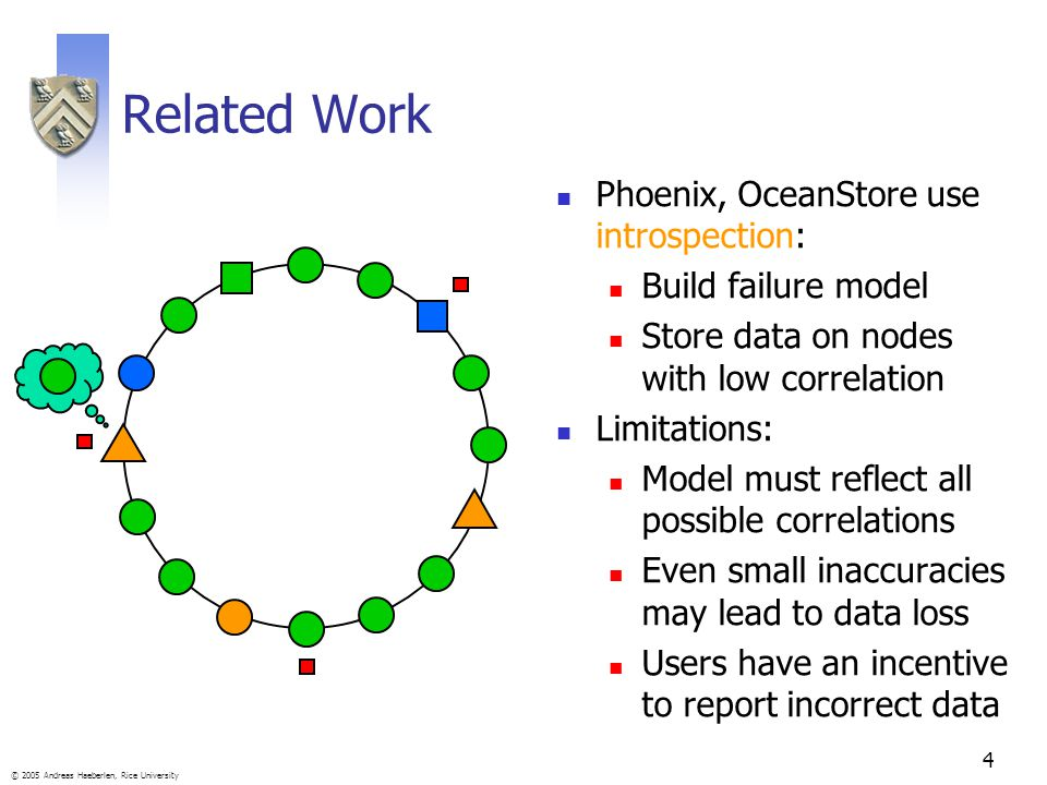 4 © 2005 Andreas Haeberlen, Rice University Related Work Phoenix, OceanStore use introspection: Build failure model Store data on nodes with low correlation Limitations: Model must reflect all possible correlations Even small inaccuracies may lead to data loss Users have an incentive to report incorrect data