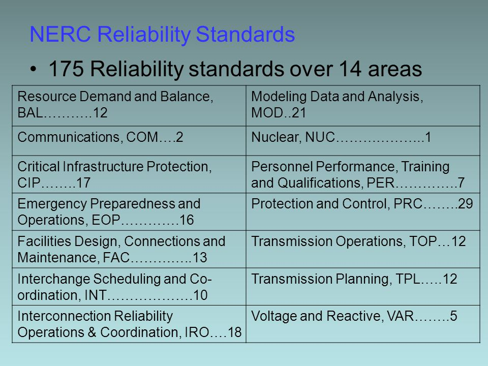 NERC Reliability Standards 175 Reliability standards over 14 areas Resource Demand and Balance, BAL………..12 Modeling Data and Analysis, MOD..21 Communications, COM….2Nuclear, NUC………………..1 Critical Infrastructure Protection, CIP……..17 Personnel Performance, Training and Qualifications, PER…………..7 Emergency Preparedness and Operations, EOP………….16 Protection and Control, PRC……..29 Facilities Design, Connections and Maintenance, FAC…………..13 Transmission Operations, TOP…12 Interchange Scheduling and Co- ordination, INT……………….10 Transmission Planning, TPL…..12 Interconnection Reliability Operations & Coordination, IRO….18 Voltage and Reactive, VAR……..5