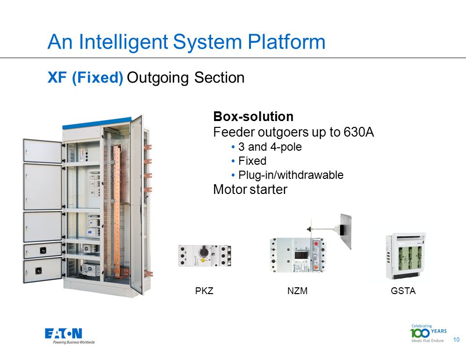 10 Box-solution Feeder outgoers up to 630A 3 and 4-pole Fixed Plug-in/withdrawable Motor starter An Intelligent System Platform XF (Fixed) Outgoing Section PKZNZM GSTA