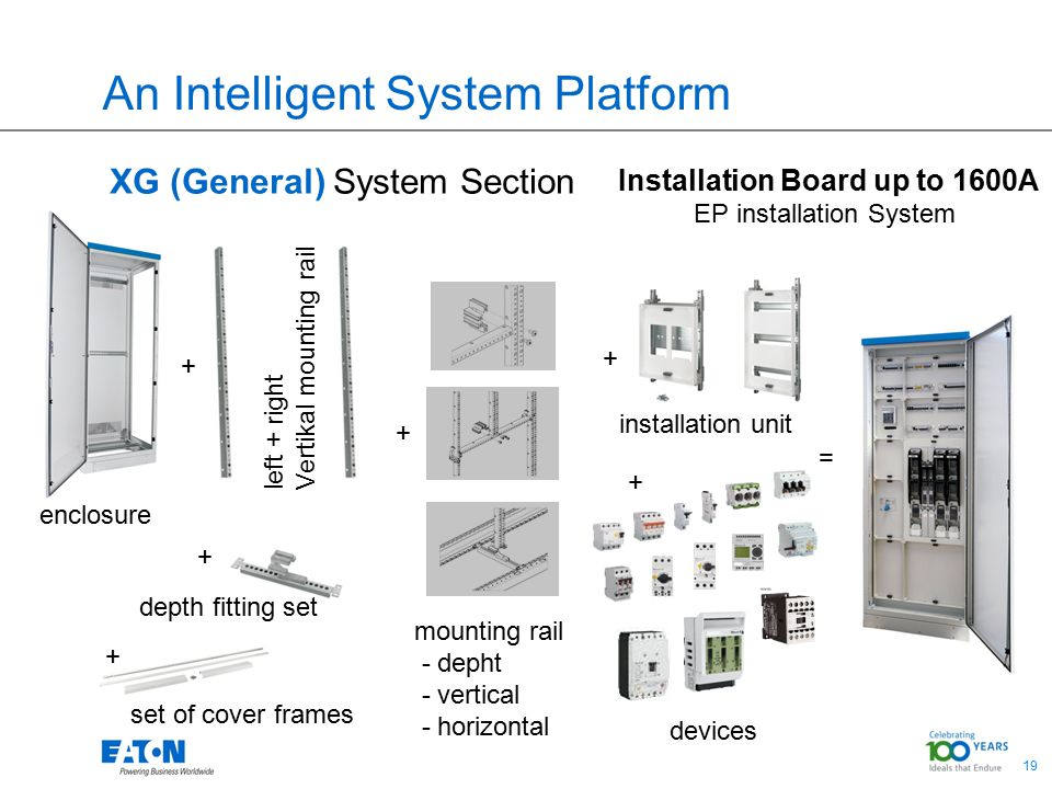 19 + + + + + + = An Intelligent System Platform XG (General) System Section Installation Board up to 1600A EP installation System installation unit devices enclosure left + right Vertikal mounting rail set of cover frames mounting rail - depht - vertical - horizontal depth fitting set