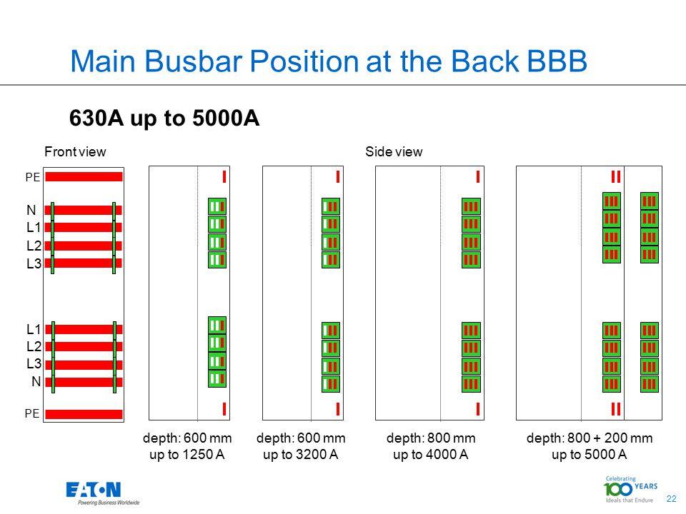 22 630A up to 5000A depth: 600 mm up to 3200 A depth: 800 mm up to 4000 A N L3 L2 L1 PE L3 L2 L1 N Front viewSide view depth: 600 mm up to 1250 A dept