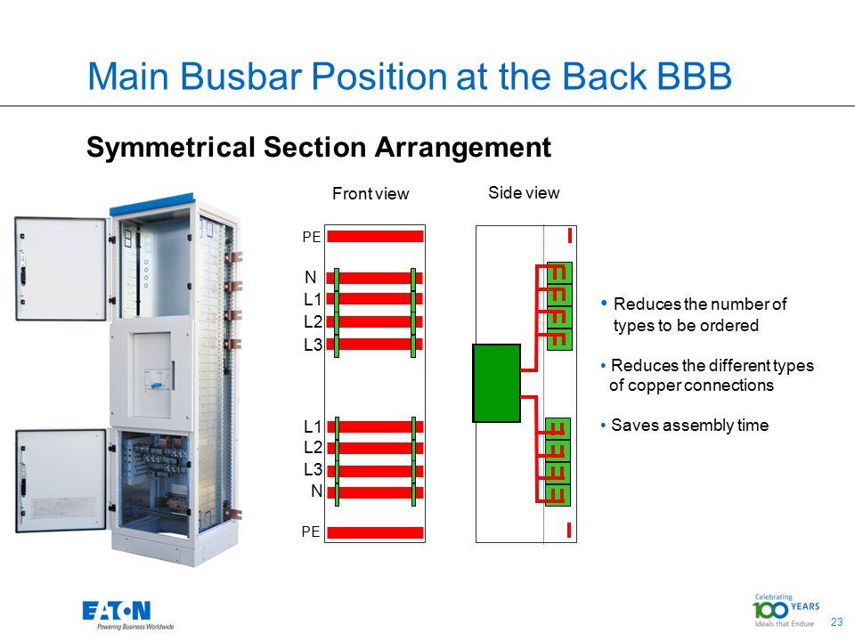23 Main Busbar Position at the Back BBB Symmetrical Section Arrangement N L3 L2 L1 PE L3 L2 L1 N Front view Side view Reduces the number of types to be ordered Reduces the different types of copper connections Saves assembly time