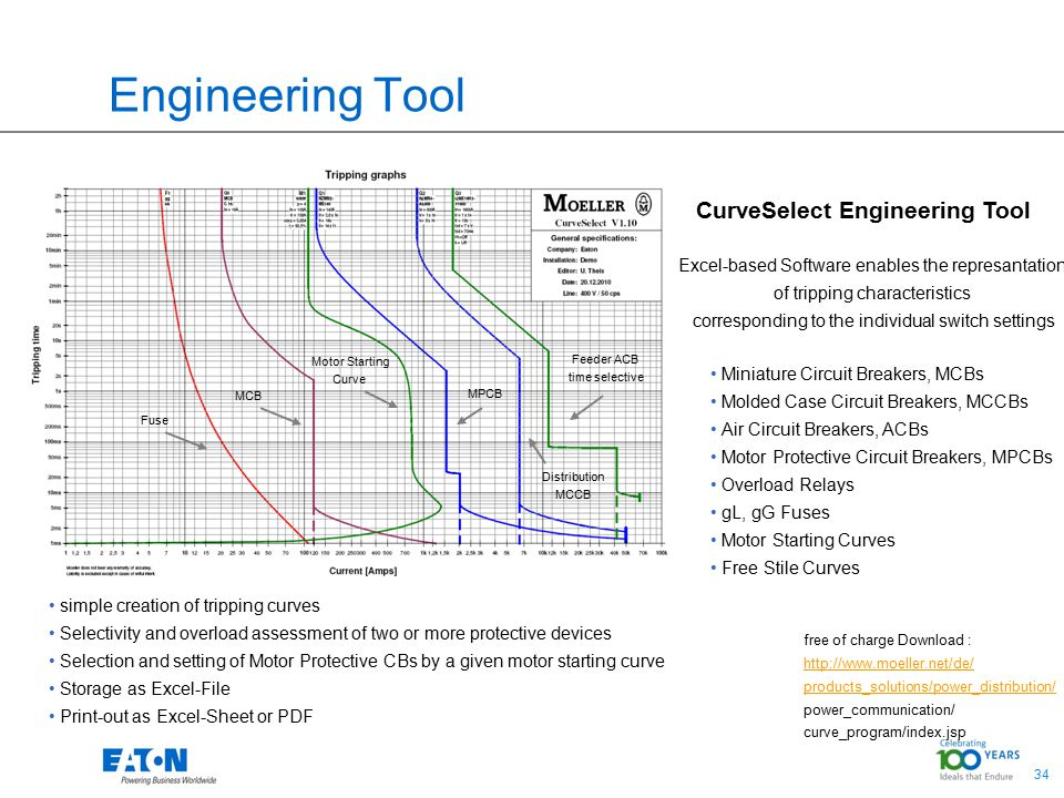 34 CurveSelect Engineering Tool Excel-based Software enables the represantation of tripping characteristics corresponding to the individual switch set