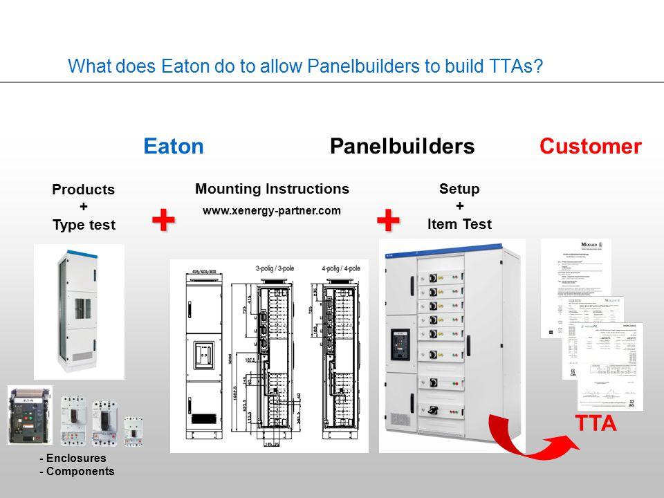 41 What does Eaton do to allow Panelbuilders to build TTAs? Eaton Mounting InstructionsSetup + Item Test PanelbuildersCustomer - Enclosures - Componen