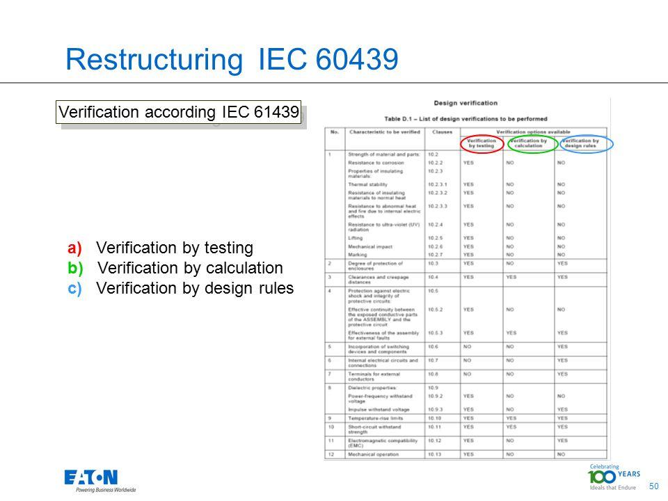 50 Restructuring IEC 60439 Verification according IEC 61439 a) Verification by testing b) Verification by calculation c) Verification by design rules