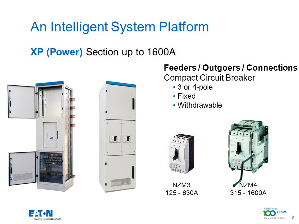8 An Intelligent System Platform XP (Power) Section up to 1600A Feeders / Outgoers / Connections Compact Circuit Breaker 3 or 4-pole Fixed Withdrawable NZM3 125 - 630A NZM4 315 - 1600A