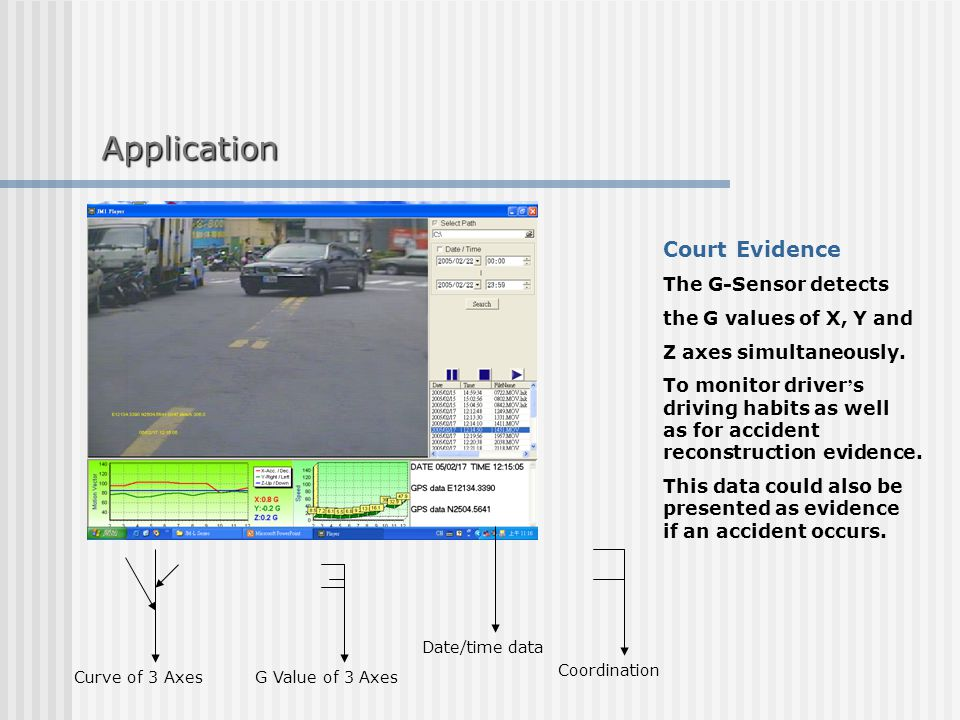 Application Court Evidence The G-Sensor detects the G values of X, Y and Z axes simultaneously.