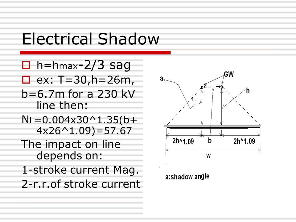Electrical Shadow  h=h max -2/3 sag  ex: T=30,h=26m, b=6.7m for a 230 kV line then: N L =0.004x30^1.35(b+ 4x26^1.09)=57.67 The impact on line depends on: 1-stroke current Mag.