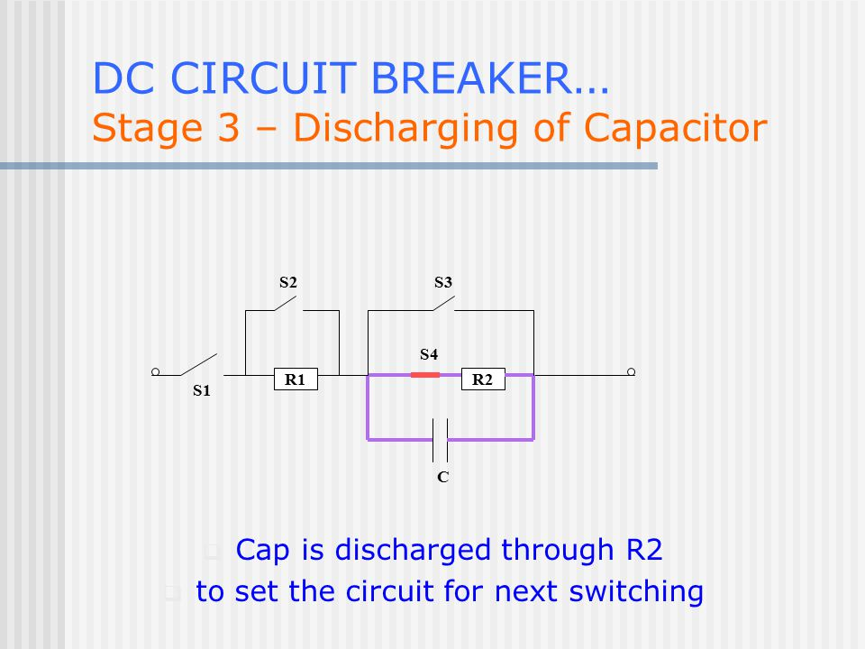R1R2 S1 S2S3 S4 C DC CIRCUIT BREAKER … Stage 3 – Discharging of Capacitor  Cap is discharged through R2  to set the circuit for next switching