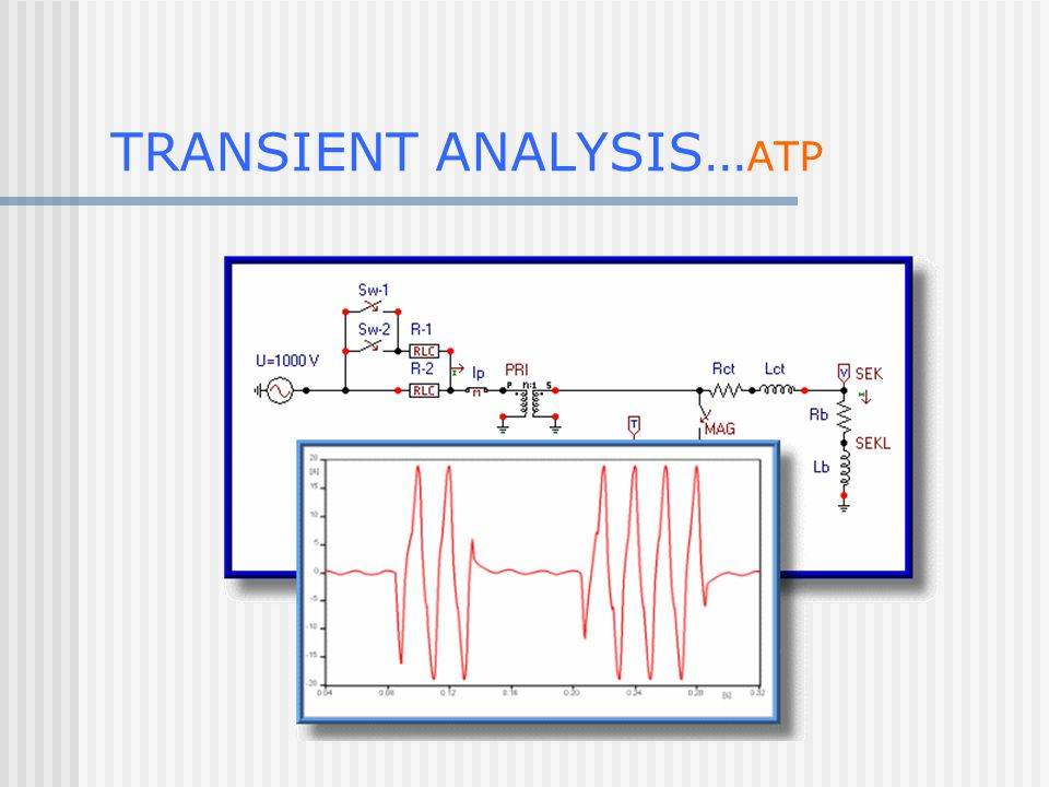 TRANSIENT ANALYSIS… ATP