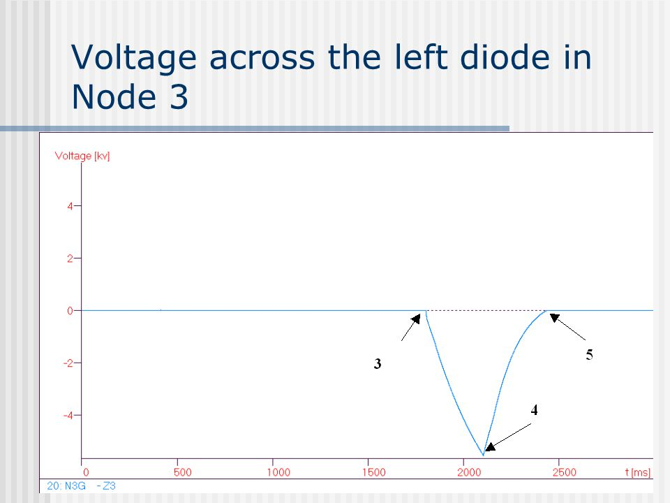 Voltage across the left diode in Node 3
