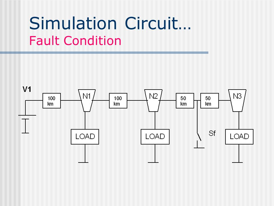 Simulation Circuit… Fault Condition