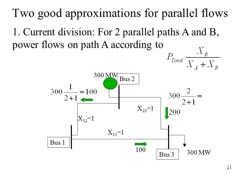 21 300 MW Bus 1 Bus 2 Bus 3 1. Current division: For 2 parallel paths A and B, power flows on path A according to 100 X 23 =1 X 13 =1 X 12 =1 Two good
