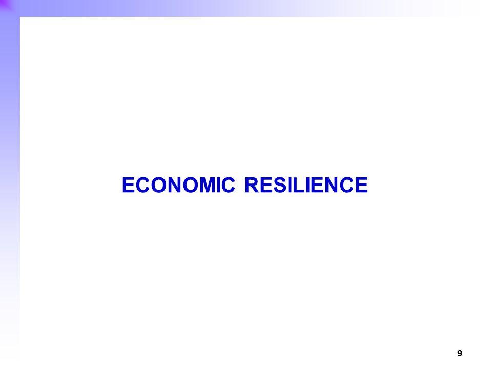 9 ECONOMIC RESILIENCE