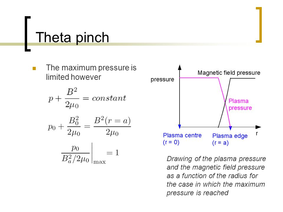 Theta pinch The maximum pressure is limited however Drawing of the plasma pressure and the magnetic field pressure as a function of the radius for the case in which the maximum pressure is reached