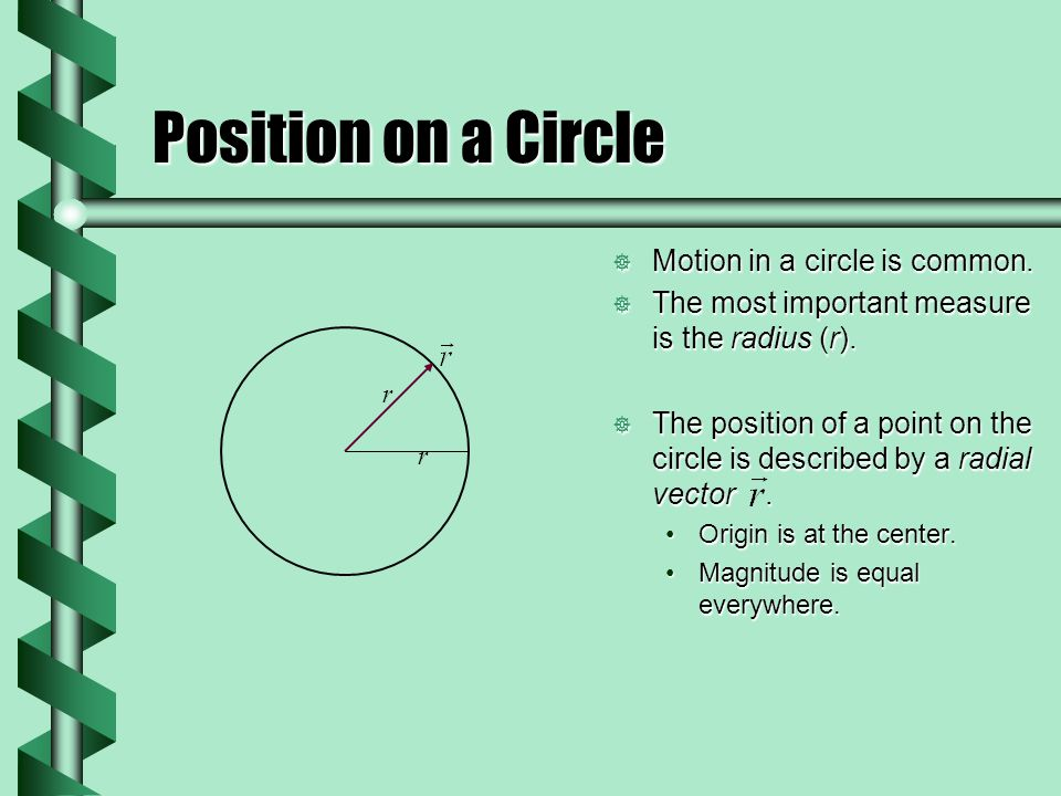 Velocity on a Circle  Velocity is a vector change in position compared to time.
