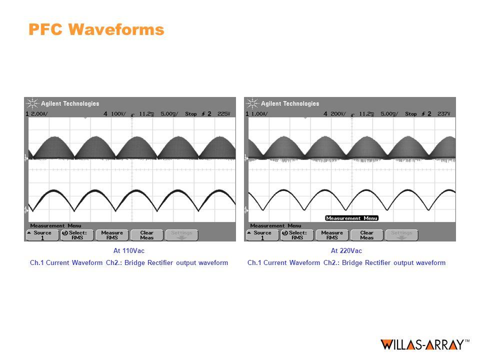 PFC Waveforms At 110Vac Ch.1 Current Waveform Ch2.: Bridge Rectifier output waveform At 220Vac Ch.1 Current Waveform Ch2.: Bridge Rectifier output waveform
