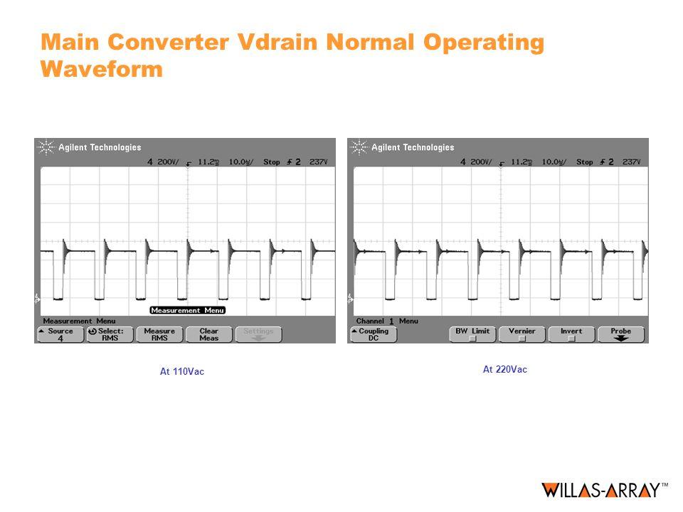 Main Converter Vdrain Normal Operating Waveform At 110Vac At 220Vac