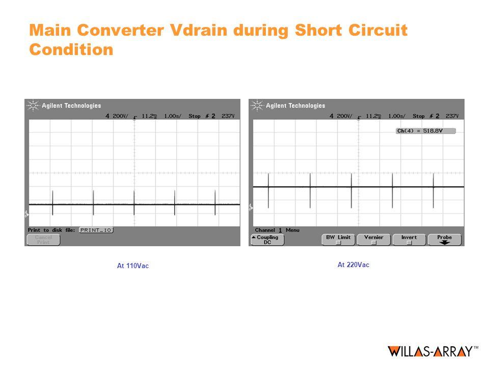 Main Converter Vdrain during Short Circuit Condition At 110Vac At 220Vac
