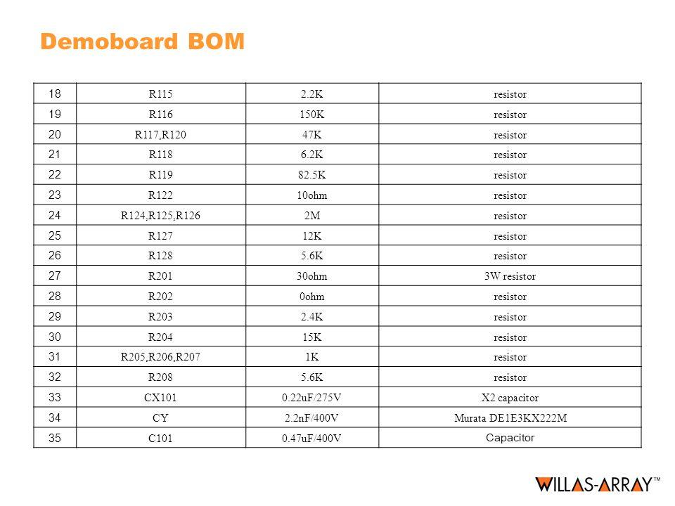 Demoboard BOM 18 R1152.2Kresistor 19 R116150Kresistor 20 R117,R12047Kresistor 21 R1186.2Kresistor 22 R11982.5Kresistor 23 R12210ohmresistor 24 R124,R125,R1262Mresistor 25 R12712Kresistor 26 R1285.6Kresistor 27 R20130ohm3W resistor 28 R2020ohmresistor 29 R2032.4Kresistor 30 R20415Kresistor 31 R205,R206,R2071Kresistor 32 R2085.6Kresistor 33 CX1010.22uF/275VX2 capacitor 34 CY2.2nF/400VMurata DE1E3KX222M 35 C1010.47uF/400V Capacitor