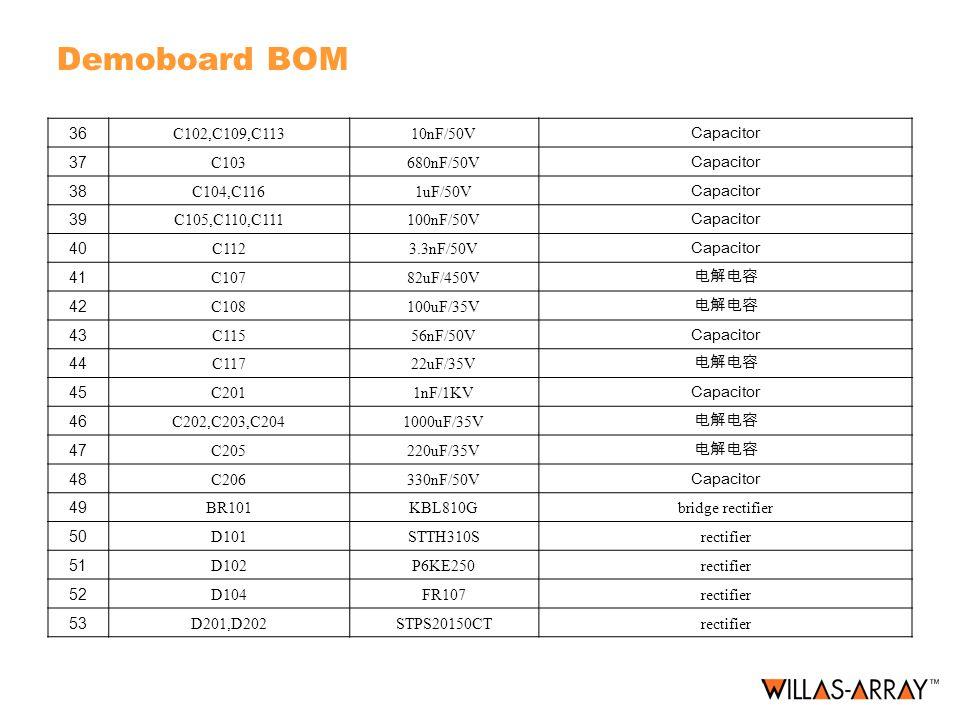 Demoboard BOM 36 C102,C109,C11310nF/50V Capacitor 37 C103680nF/50V Capacitor 38 C104,C1161uF/50V Capacitor 39 C105,C110,C111100nF/50V Capacitor 40 C1123.3nF/50V Capacitor 41 C10782uF/450V 电解电容 42 C108100uF/35V 电解电容 43 C11556nF/50V Capacitor 44 C11722uF/35V 电解电容 45 C2011nF/1KV Capacitor 46 C202,C203,C2041000uF/35V 电解电容 47 C205220uF/35V 电解电容 48 C206330nF/50V Capacitor 49 BR101KBL810Gbridge rectifier 50 D101STTH310Srectifier 51 D102P6KE250rectifier 52 D104FR107rectifier 53 D201,D202STPS20150CTrectifier