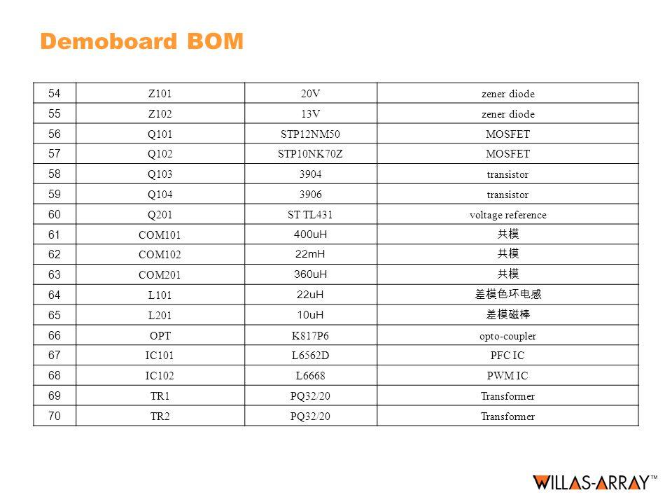 Demoboard BOM 54 Z10120Vzener diode 55 Z10213Vzener diode 56 Q101STP12NM50MOSFET 57 Q102STP10NK70ZMOSFET 58 Q1033904transistor 59 Q1043906transistor 60 Q201ST TL431voltage reference 61 COM101 400uH 共模 62 COM102 22mH 共模 63 COM201 360uH 共模 64 L101 22uH 差模色环电感 65 L201 10uH 差模磁棒 66 OPTK817P6opto-coupler 67 IC101L6562DPFC IC 68 IC102L6668PWM IC 69 TR1PQ32/20Transformer 70 TR2PQ32/20Transformer